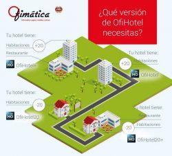 OFIHOTEL es el software para Hoteles